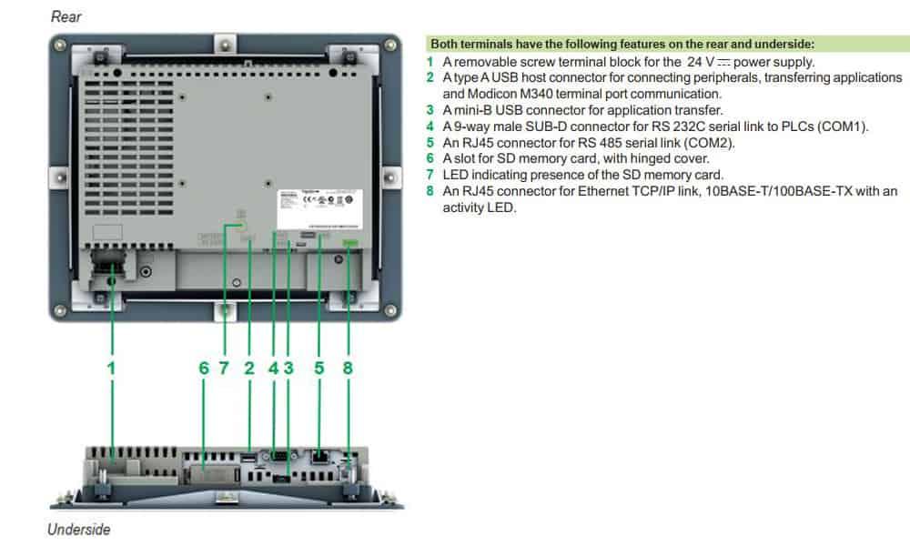 cổng kết nối HMIGTO5310