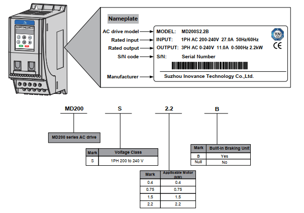 inovance MD200s1.5b