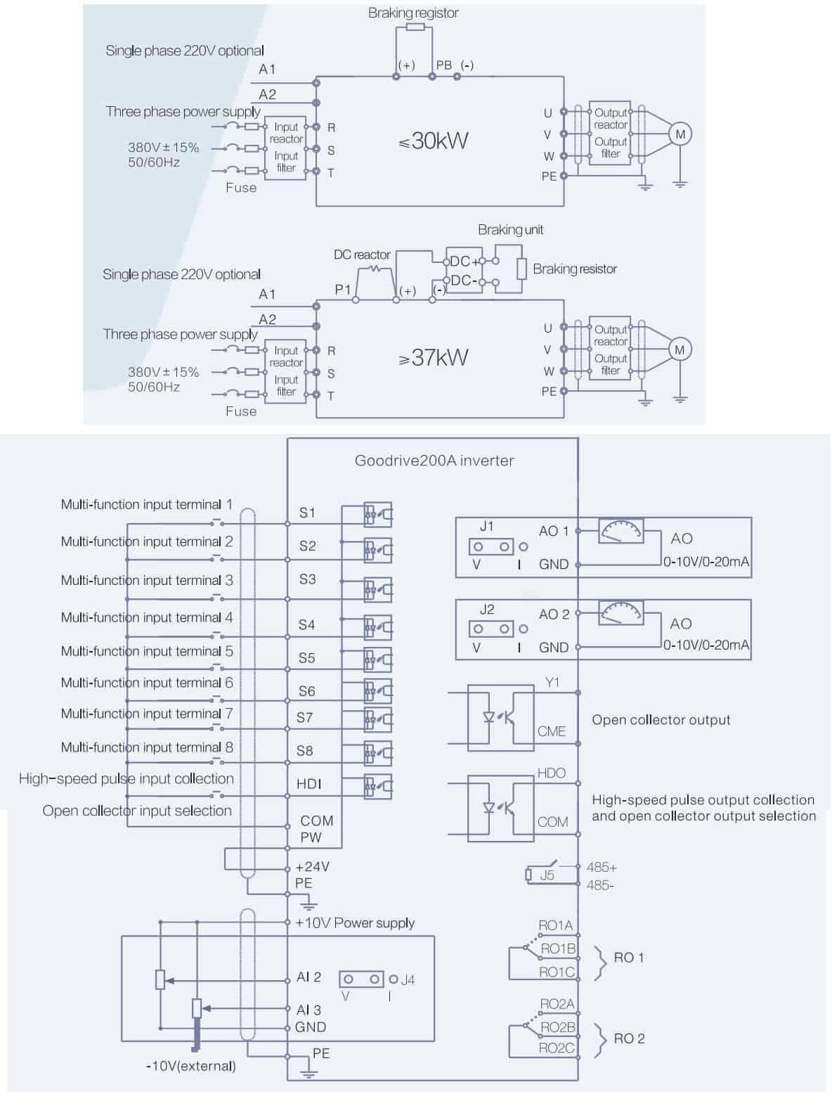 sơ đồ đấu dây biến tần INVT GD200A